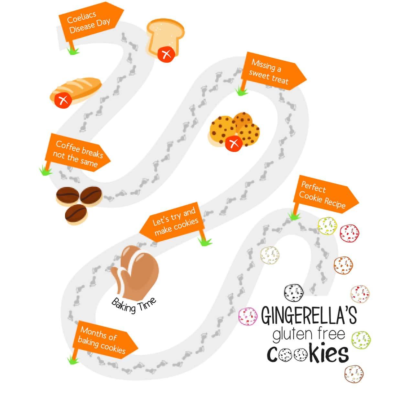 gingerellas-story
